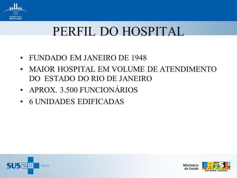 PERFIL DO HOSPITAL FUNDADO EM JANEIRO DE 1948 MAIOR HOSPITAL EM VOLUME DE ATENDIMENTO DO ESTADO DO RIO DE JANEIRO APROX. 3.500 FUNCIONÁRIOS 6 UNIDADES