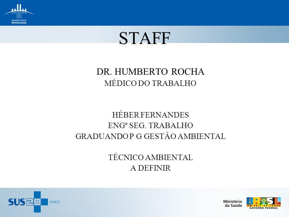 STAFF DR. HUMBERTO ROCHA MÉDICO DO TRABALHO HÉBER FERNANDES ENGº SEG. TRABALHO GRADUANDO P G GESTÃO AMBIENTAL TÉCNICO AMBIENTAL A DEFINIR