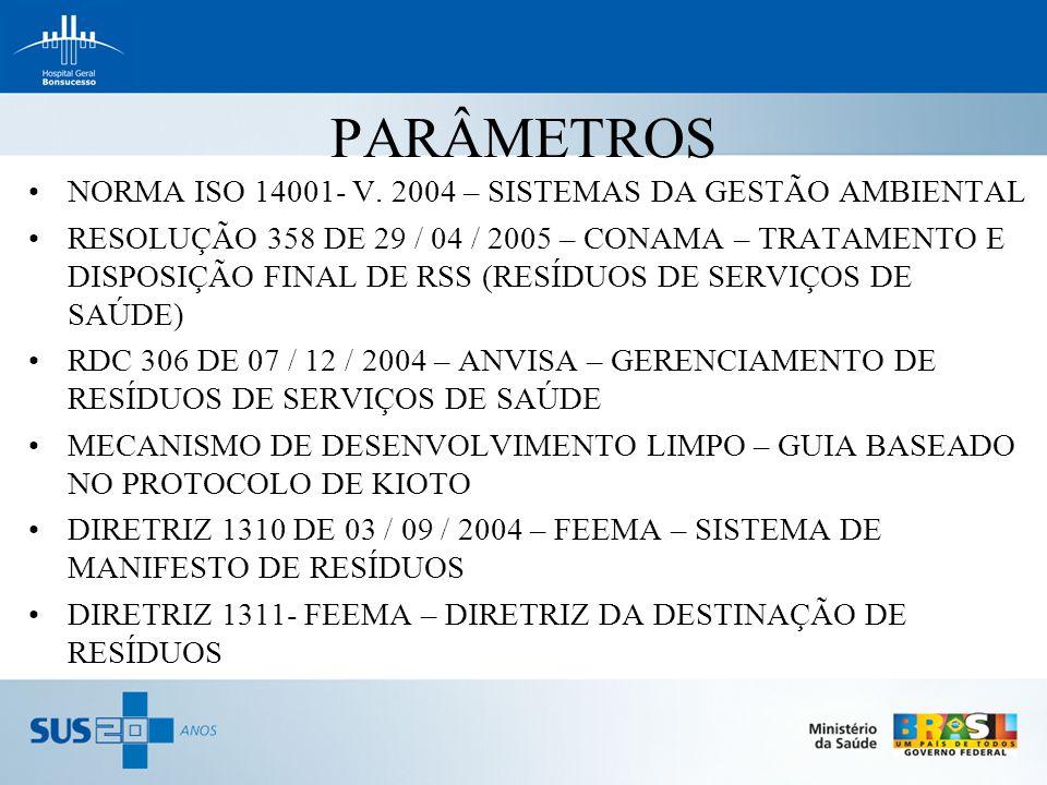 PARÂMETROS NORMA ISO 14001- V. 2004 – SISTEMAS DA GESTÃO AMBIENTAL RESOLUÇÃO 358 DE 29 / 04 / 2005 – CONAMA – TRATAMENTO E DISPOSIÇÃO FINAL DE RSS (RE