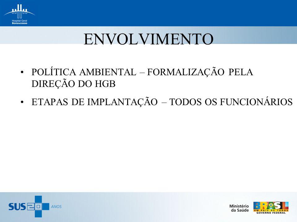 ENVOLVIMENTO POLÍTICA AMBIENTAL – FORMALIZAÇÃO PELA DIREÇÃO DO HGB ETAPAS DE IMPLANTAÇÃO – TODOS OS FUNCIONÁRIOS