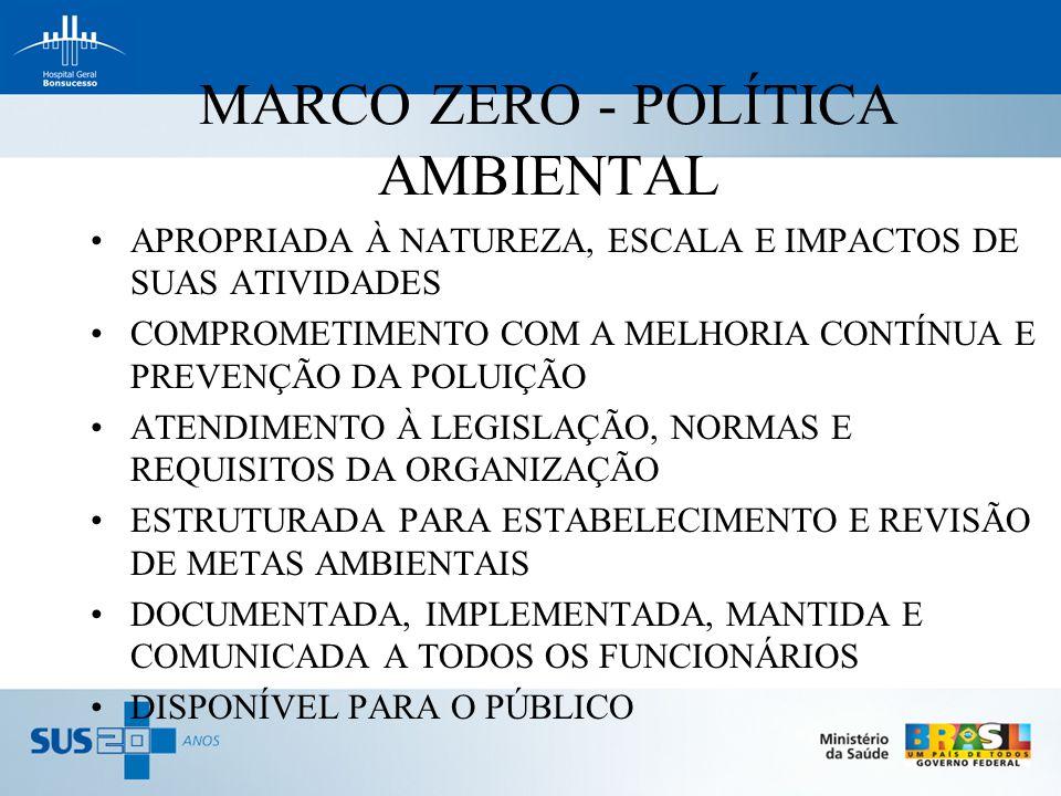 MARCO ZERO - POLÍTICA AMBIENTAL APROPRIADA À NATUREZA, ESCALA E IMPACTOS DE SUAS ATIVIDADES COMPROMETIMENTO COM A MELHORIA CONTÍNUA E PREVENÇÃO DA POL