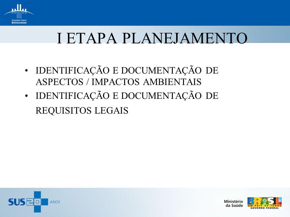 I ETAPA PLANEJAMENTO IDENTIFICAÇÃO E DOCUMENTAÇÃO DE ASPECTOS / IMPACTOS AMBIENTAIS IDENTIFICAÇÃO E DOCUMENTAÇÃO DE REQUISITOS LEGAIS