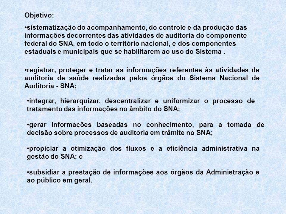 subsidiar a prestação de informações aos órgãos da Administração e ao público em geral. Objetivo: sistematização do acompanhamento, do controle e da p