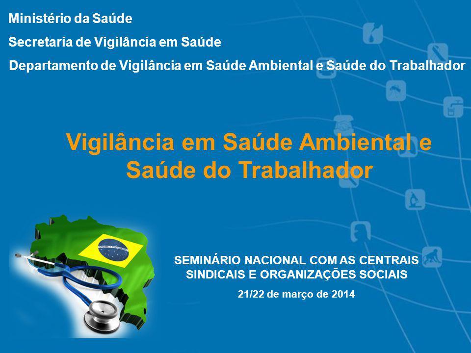 Ministério da Saúde Secretaria de Vigilância em Saúde Departamento de Vigilância em Saúde Ambiental e Saúde do Trabalhador Vigilância em Saúde Ambient