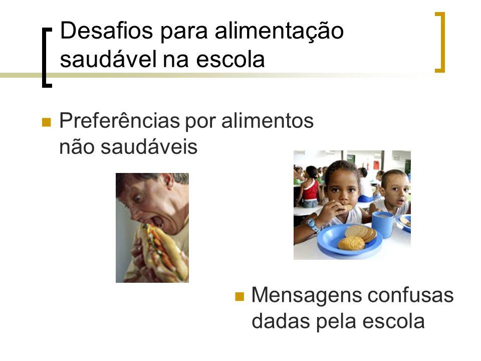 Desafios para alimentação saudável na escola Preferências por alimentos não saudáveis Mensagens confusas dadas pela escola