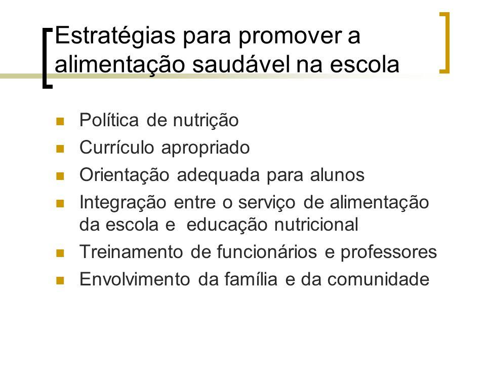 Política de nutrição Currículo apropriado Orientação adequada para alunos Integração entre o serviço de alimentação da escola e educação nutricional T