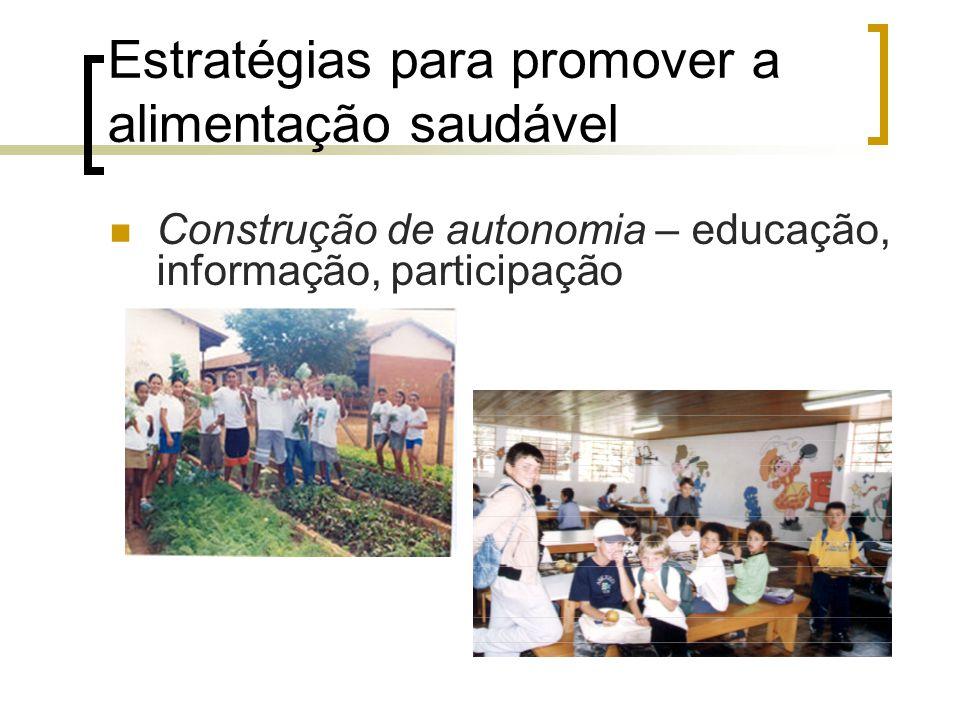 Estratégias para promover a alimentação saudável Construção de autonomia – educação, informação, participação