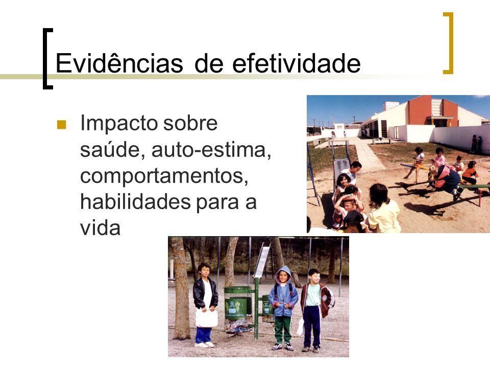 Evidências de efetividade Impacto sobre saúde, auto-estima, comportamentos, habilidades para a vida