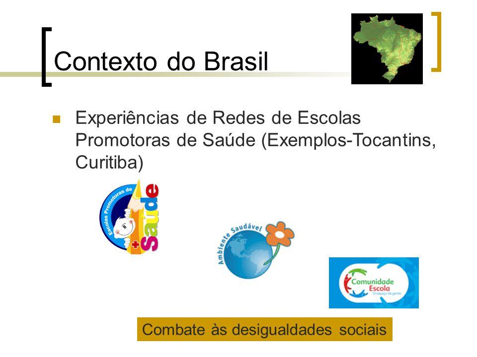 Contexto do Brasil Política Nacional de Promoção de Saúde Metas de Desenvolvimento do Milênio Estratégia Global de Alimentação Saudável e Atividade Física Escola como um ambiente saudável, promotor de saúde