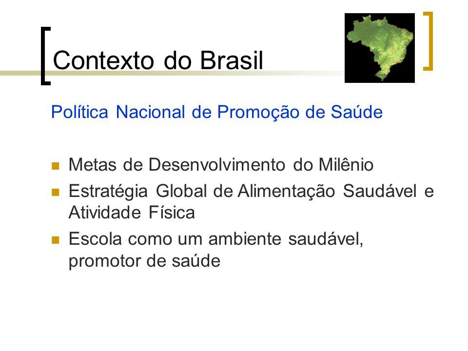 Contexto do Brasil Política Nacional de Promoção de Saúde Metas de Desenvolvimento do Milênio Estratégia Global de Alimentação Saudável e Atividade Fí