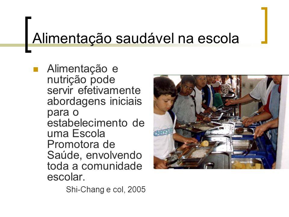 Desafios para alimentação saudável na escola Disponibilidade de alimentos (saudáveis) Capacitação /informações alimentares