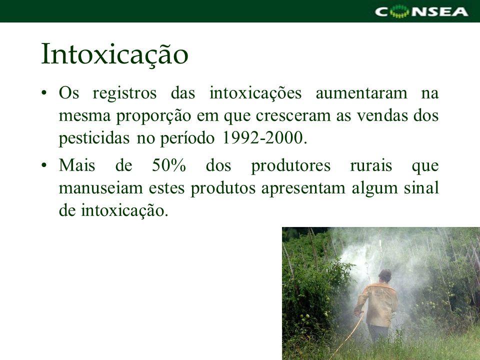 Intoxicação Os registros das intoxicações aumentaram na mesma proporção em que cresceram as vendas dos pesticidas no período 1992-2000. Mais de 50% do