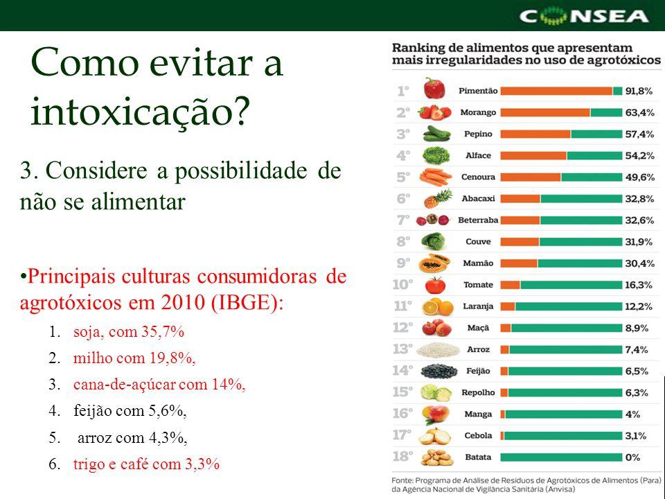 Como evitar a intoxicação? 3. Considere a possibilidade de não se alimentar Principais culturas consumidoras de agrotóxicos em 2010 (IBGE): 1.soja, co