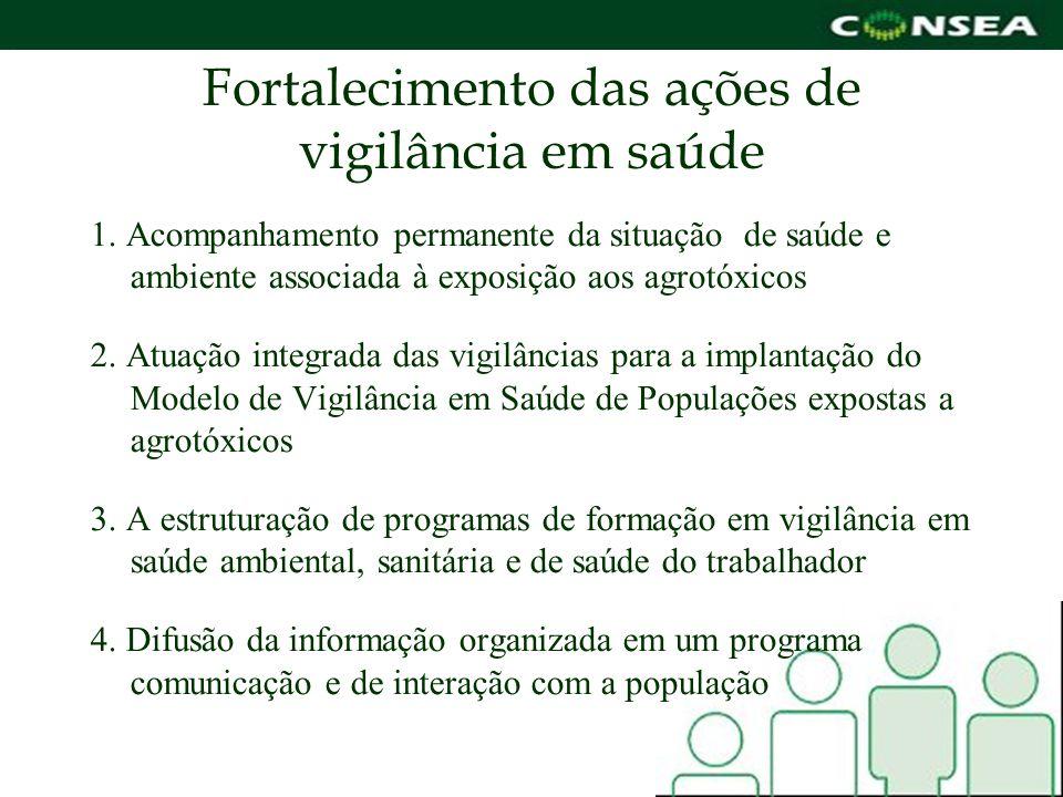 Fortalecimento das ações de vigilância em saúde 1. Acompanhamento permanente da situação de saúde e ambiente associada à exposição aos agrotóxicos 2.