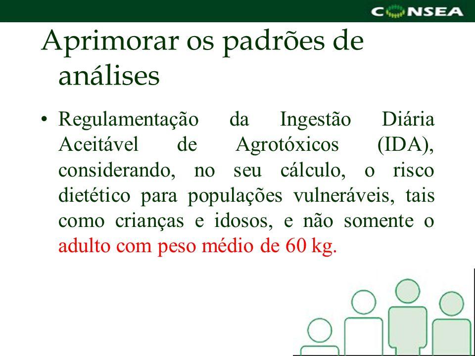 Aprimorar os padrões de análises Regulamentação da Ingestão Diária Aceitável de Agrotóxicos (IDA), considerando, no seu cálculo, o risco dietético par