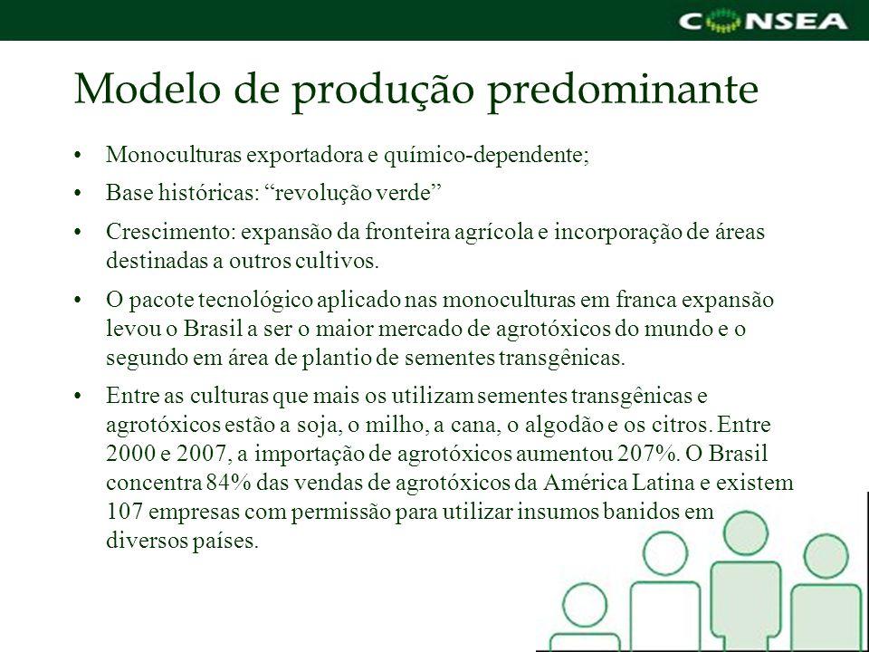 Modelo de produção predominante Monoculturas exportadora e químico-dependente; Base históricas: revolução verde Crescimento: expansão da fronteira agr