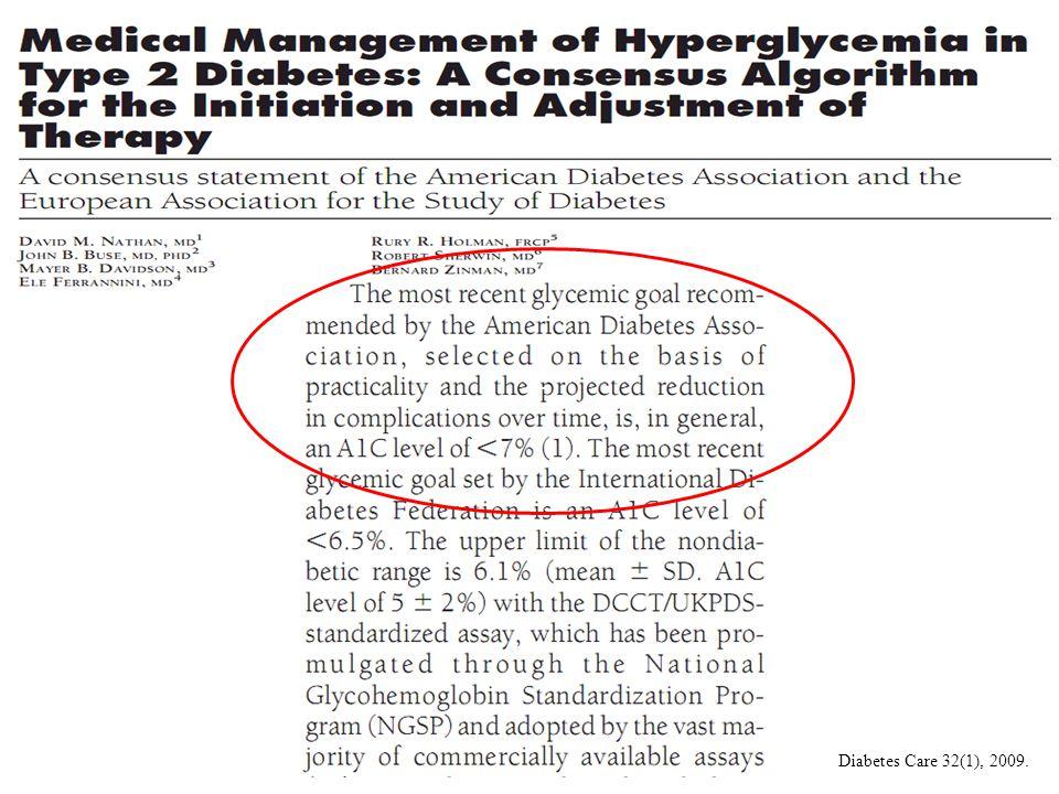 c Diabetes Care 32(1), 2009.