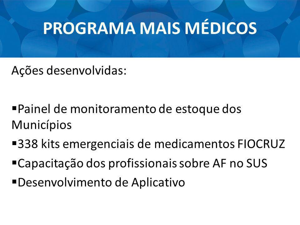 Ações desenvolvidas: Painel de monitoramento de estoque dos Municípios 338 kits emergenciais de medicamentos FIOCRUZ Capacitação dos profissionais sob