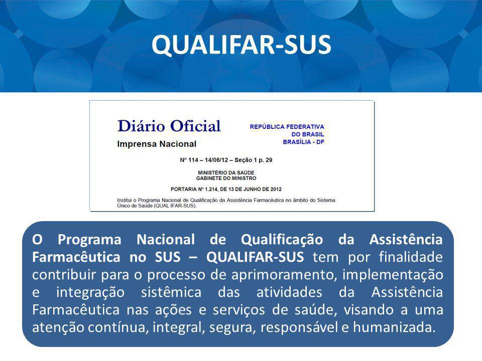 QUALIFAR-SUS O Programa Nacional de Qualificação da Assistência Farmacêutica no SUS – QUALIFAR-SUS tem por finalidade contribuir para o processo de ap