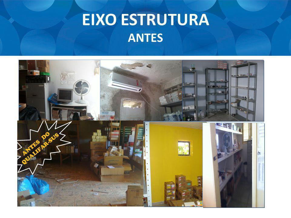 EIXO ESTRUTURA ANTES