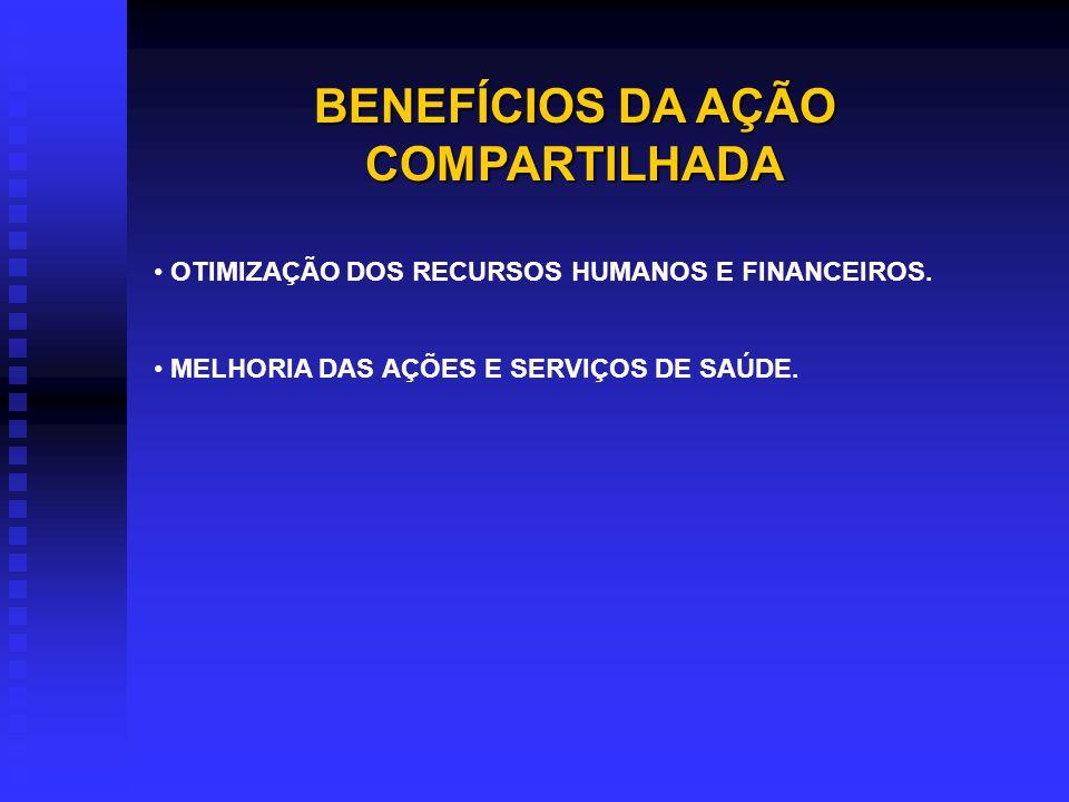 BENEFÍCIOS DA AÇÃO COMPARTILHADA OTIMIZAÇÃO DOS RECURSOS HUMANOS E FINANCEIROS.