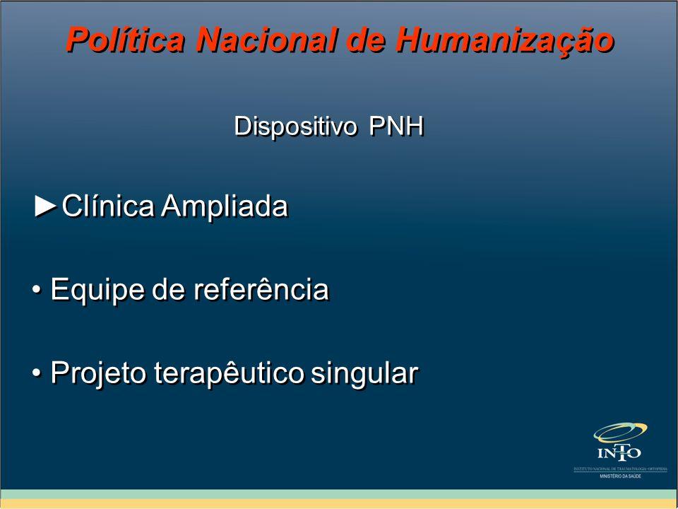 Dispositivo PNH Clínica Ampliada Equipe de referência Projeto terapêutico singular Dispositivo PNH Clínica Ampliada Equipe de referência Projeto terap