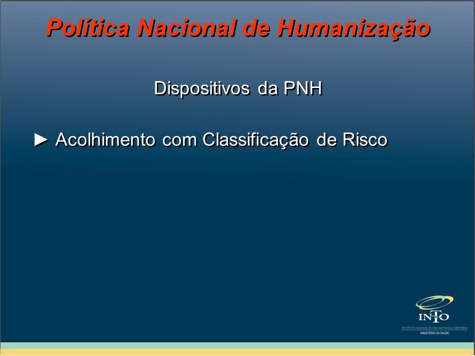 Dispositivos da PNH Acolhimento com Classificação de Risco Dispositivos da PNH Acolhimento com Classificação de Risco Política Nacional de Humanização