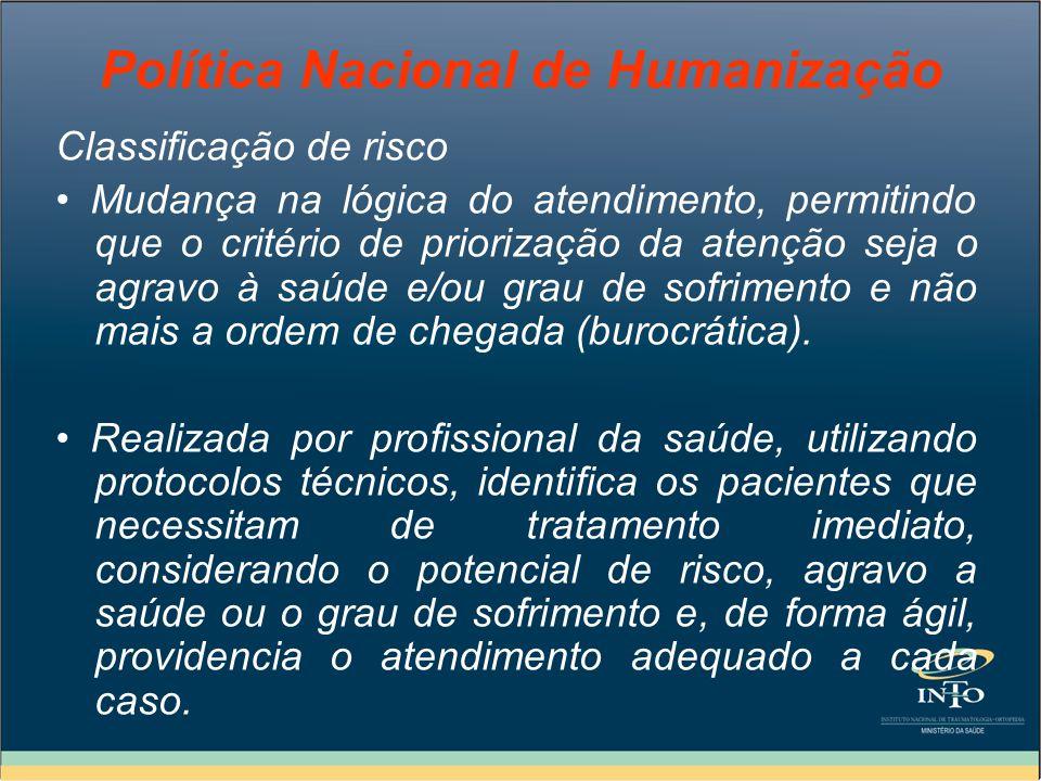Política Nacional de Humanização Classificação de risco: Vermelho – Emergência - prioridade zero Amarelo – Urgência - prioridade 1 Verde – Condições agudas - prioridade 2 (Urgência relativa) Azul – Não urgência - prioridade 3