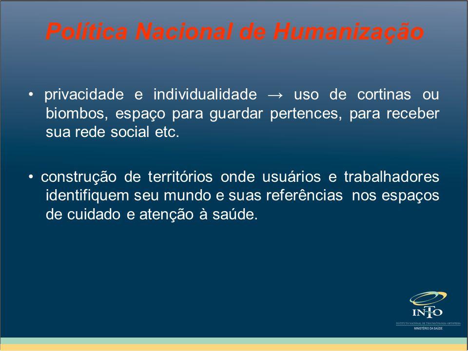 Política Nacional de Humanização privacidade e individualidade uso de cortinas ou biombos, espaço para guardar pertences, para receber sua rede social