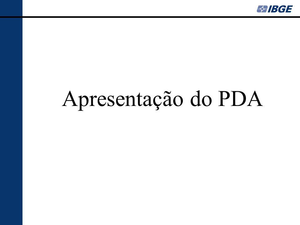 Apresentação do PDA