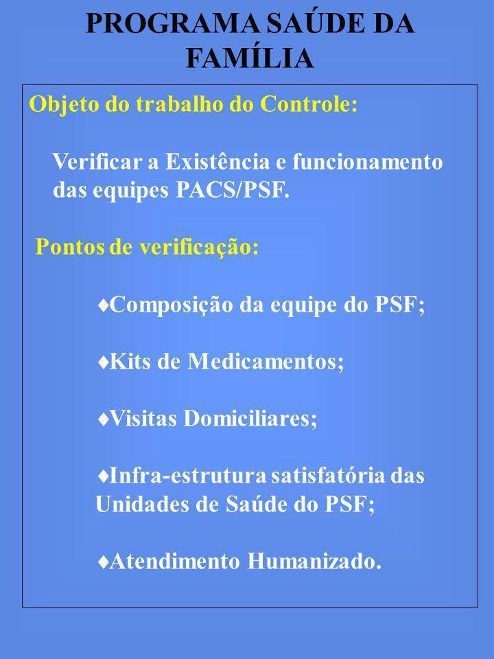PROGRAMA SAÚDE DA FAMÍLIA Objeto do trabalho do Controle: Verificar a Existência e funcionamento das equipes PACS/PSF.