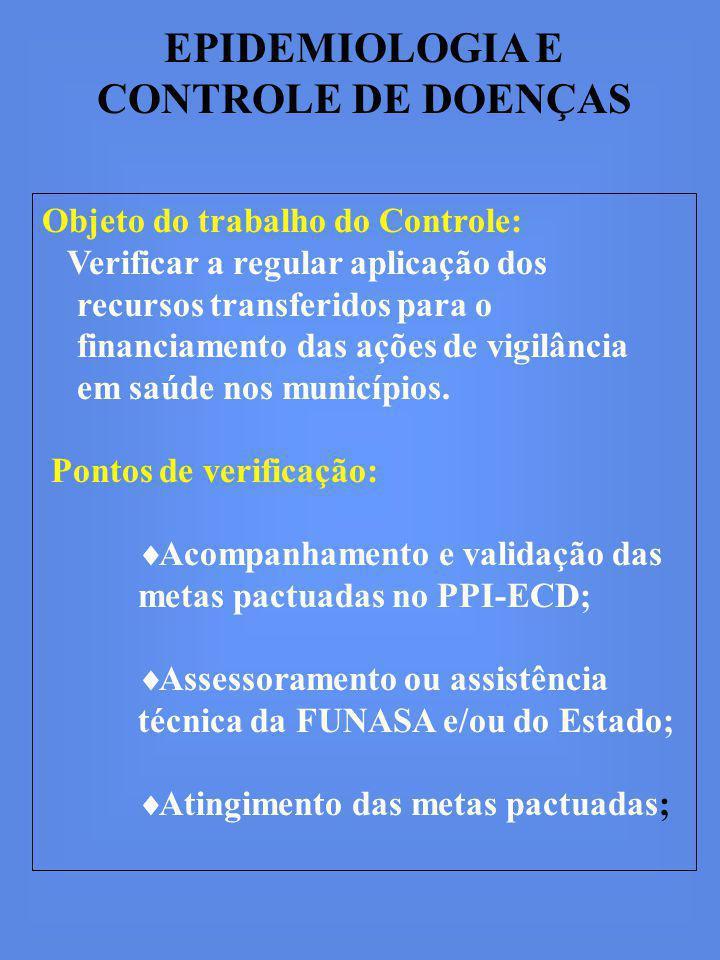 EPIDEMIOLOGIA E CONTROLE DE DOENÇAS Objeto do trabalho do Controle: Verificar a regular aplicação dos recursos transferidos para o financiamento das ações de vigilância em saúde nos municípios.