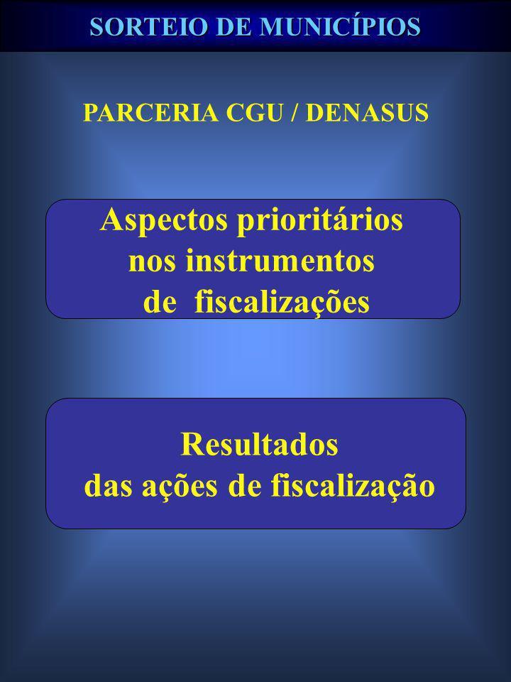 PARCERIA CGU / DENASUS Aspectos prioritários nos instrumentos de fiscalizações Resultados das ações de fiscalização