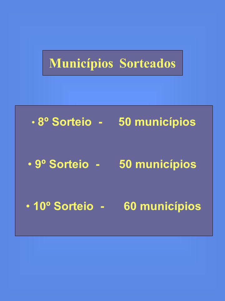 8º Sorteio - 50 municípios 9º Sorteio - 50 municípios 10º Sorteio - 60 municípios Municípios Sorteados
