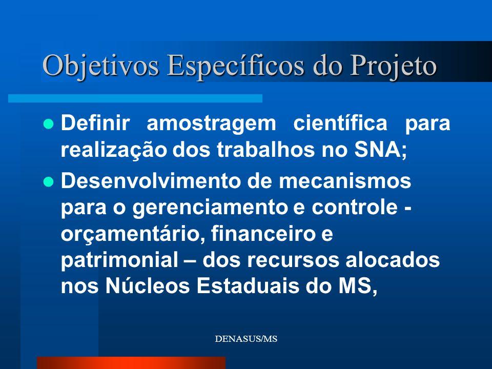 DENASUS/MS Definir amostragem científica para realização dos trabalhos no SNA; Desenvolvimento de mecanismos para o gerenciamento e controle - orçamen
