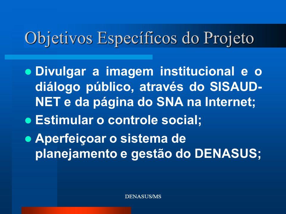 DENASUS/MS Divulgar a imagem institucional e o diálogo público, através do SISAUD- NET e da página do SNA na Internet; Estimular o controle social; Ap