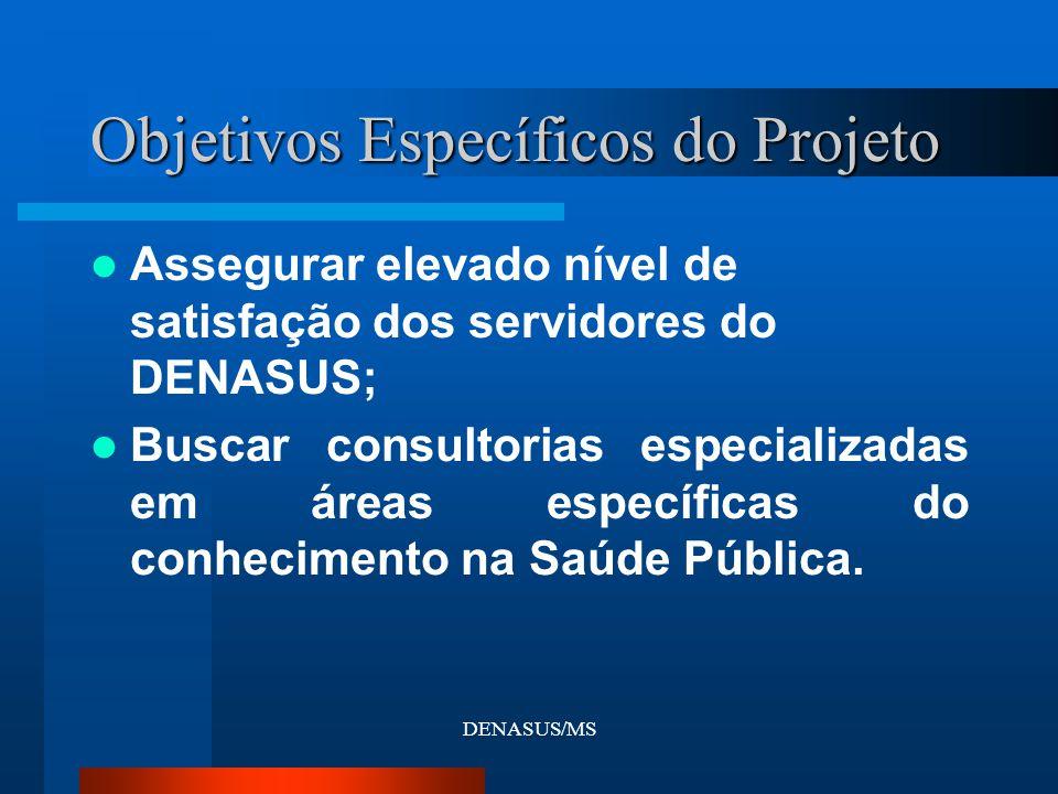 DENASUS/MS Assegurar elevado nível de satisfação dos servidores do DENASUS; Buscar consultorias especializadas em áreas específicas do conhecimento na