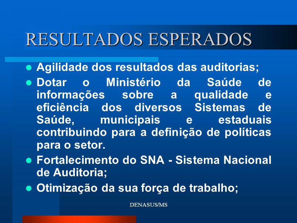 DENASUS/MS RESULTADOS ESPERADOS Agilidade dos resultados das auditorias; Dotar o Ministério da Saúde de informações sobre a qualidade e eficiência dos