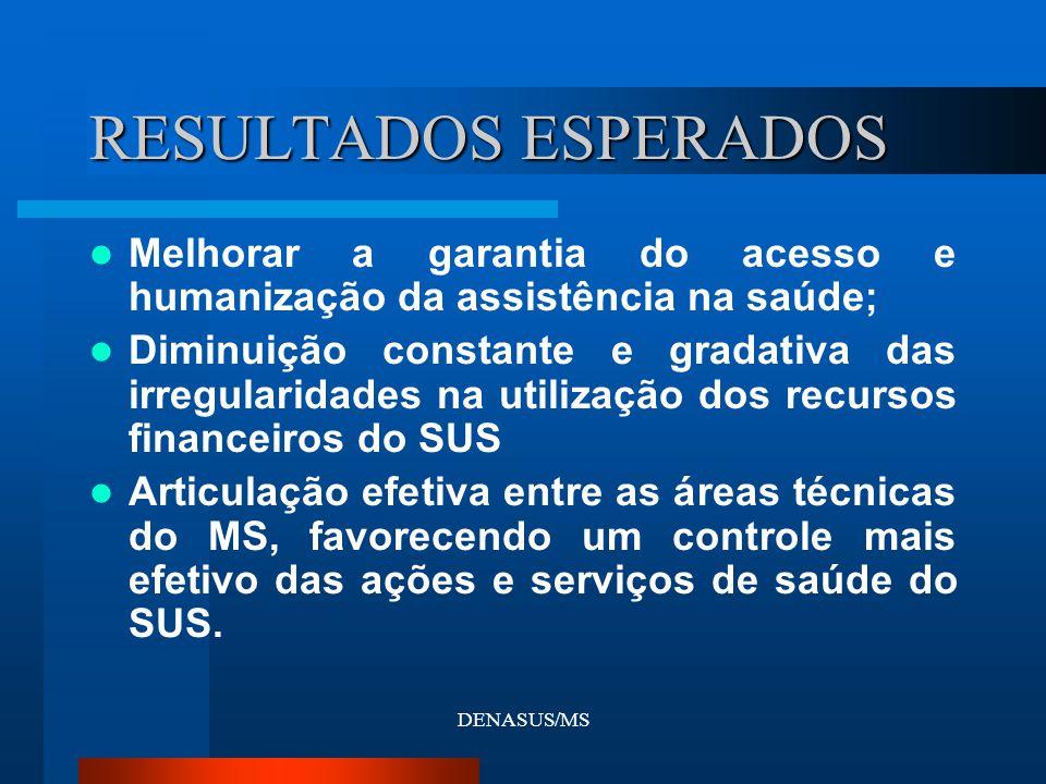 DENASUS/MS Melhorar a garantia do acesso e humanização da assistência na saúde; Diminuição constante e gradativa das irregularidades na utilização dos
