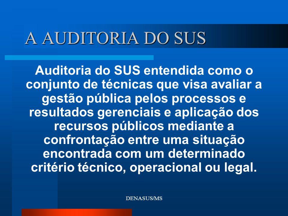 DENASUS/MS A AUDITORIA DO SUS Auditoria do SUS entendida como o conjunto de técnicas que visa avaliar a gestão pública pelos processos e resultados ge