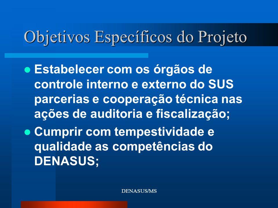 DENASUS/MS Estabelecer com os órgãos de controle interno e externo do SUS parcerias e cooperação técnica nas ações de auditoria e fiscalização; Cumpri