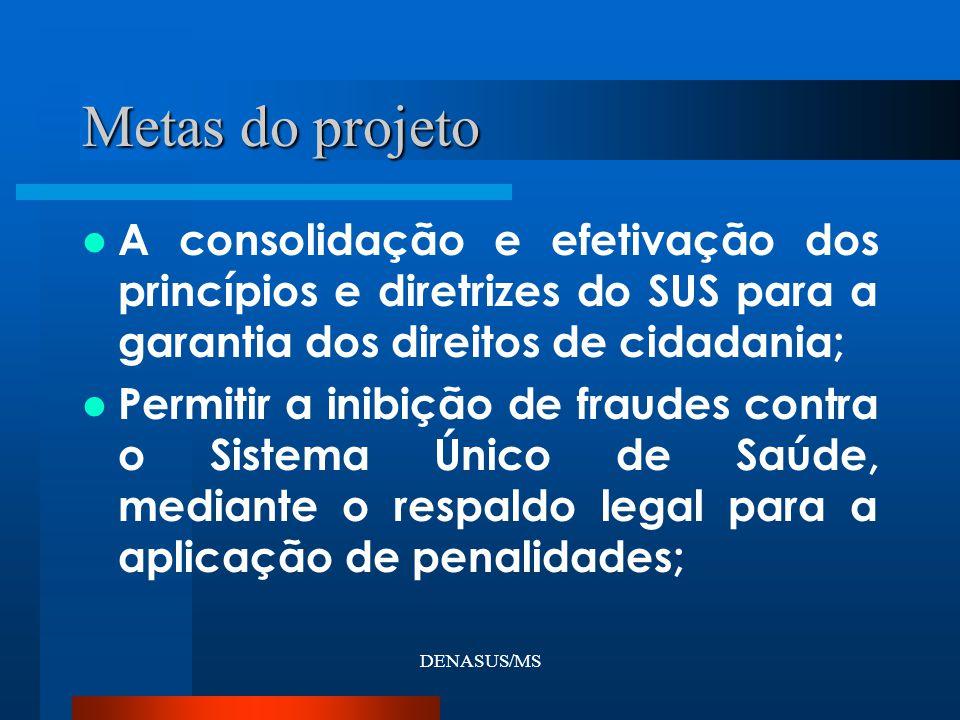 DENASUS/MS Metas do projeto A consolidação e efetivação dos princípios e diretrizes do SUS para a garantia dos direitos de cidadania; Permitir a inibi
