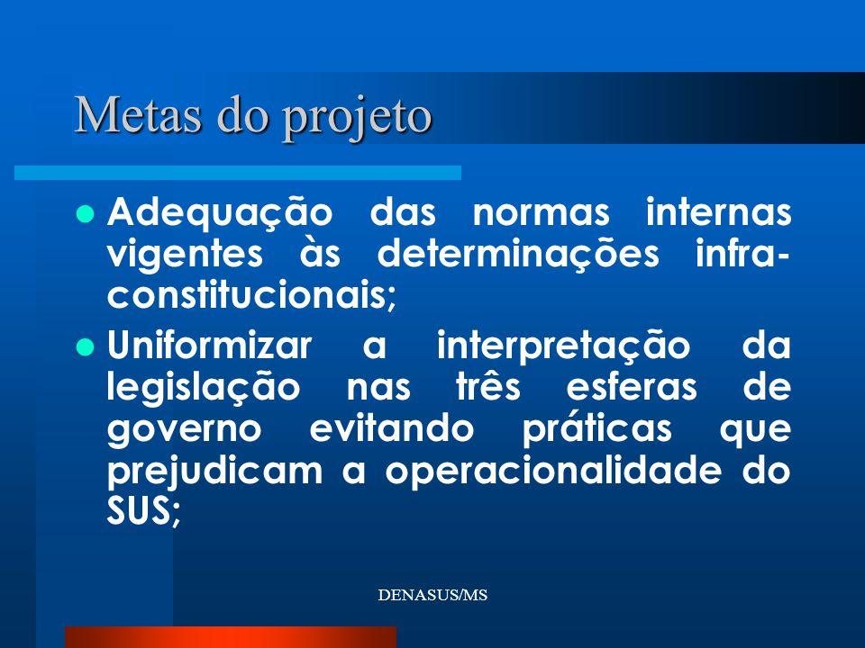 DENASUS/MS Adequação das normas internas vigentes às determinações infra- constitucionais; Uniformizar a interpretação da legislação nas três esferas