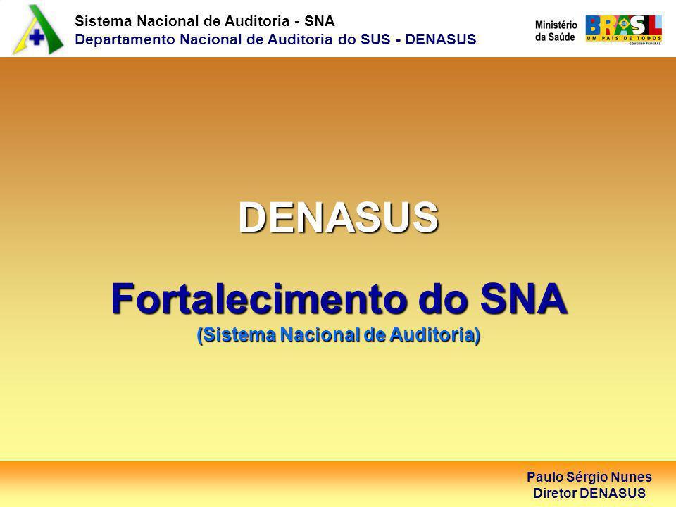 Sistema Nacional de Auditoria - SNA Departamento Nacional de Auditoria do SUS - DENASUS DENASUS Fortalecimento do SNA (Sistema Nacional de Auditoria) Paulo Sérgio Nunes Diretor DENASUS