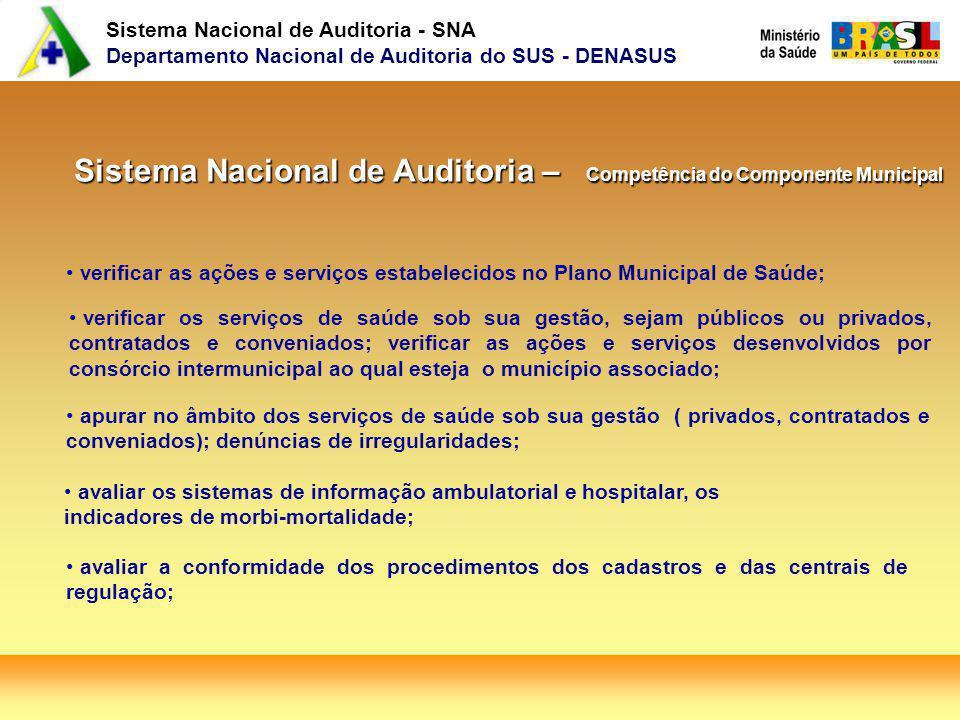 Sistema Nacional de Auditoria - SNA Departamento Nacional de Auditoria do SUS - DENASUS Sistema Nacional de Auditoria – Competência do Componente Muni