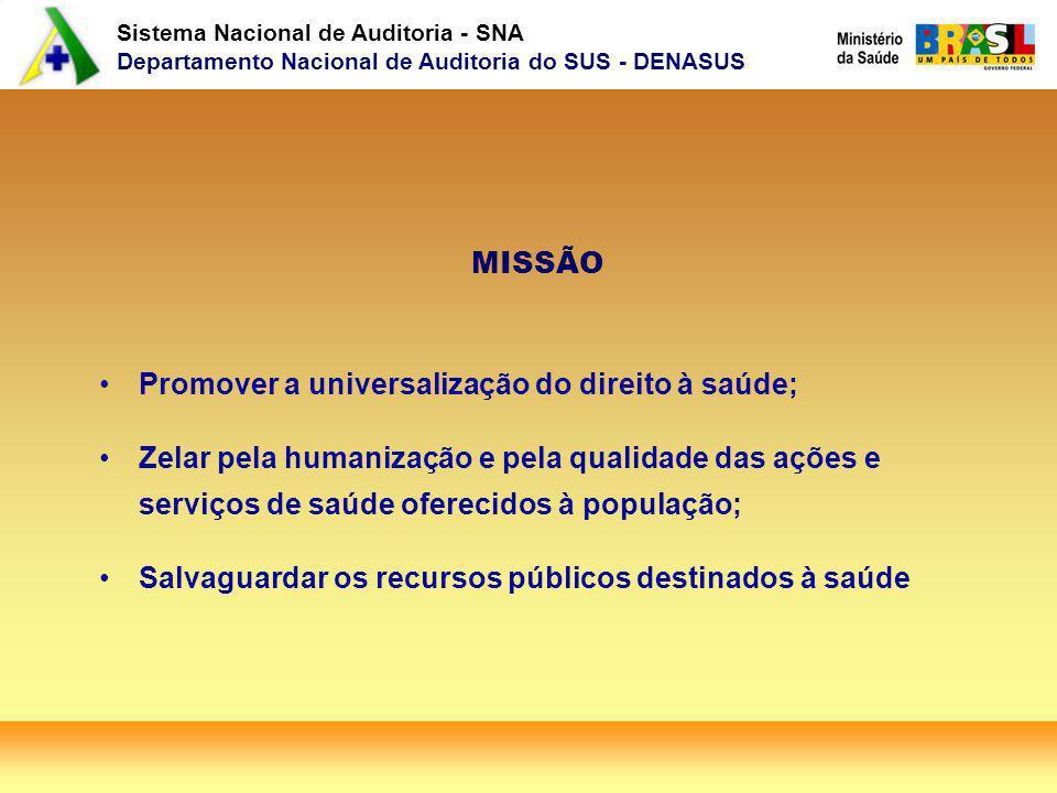Sistema Nacional de Auditoria - SNA Departamento Nacional de Auditoria do SUS - DENASUS MISSÃO Promover a universalização do direito à saúde; Zelar pe