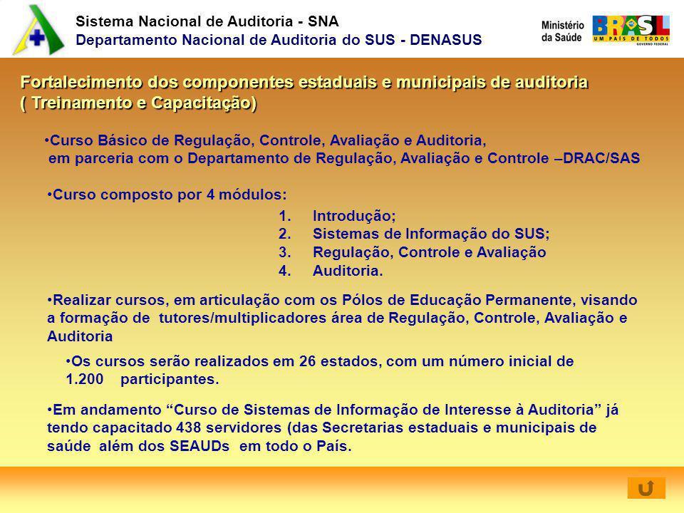 Sistema Nacional de Auditoria - SNA Departamento Nacional de Auditoria do SUS - DENASUS Fortalecimento dos componentes estaduais e municipais de auditoria ( Treinamento e Capacitação) Curso Básico de Regulação, Controle, Avaliação e Auditoria, em parceria com o Departamento de Regulação, Avaliação e Controle –DRAC/SAS Curso composto por 4 módulos: 1.