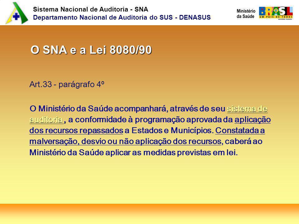 Sistema Nacional de Auditoria - SNA Departamento Nacional de Auditoria do SUS - DENASUS O SNA e a Lei 8080/90 Art.33 - parágrafo 4º sistema de auditoria, O Ministério da Saúde acompanhará, através de seu sistema de auditoria, a conformidade à programação aprovada da aplicação dos recursos repassados a Estados e Municípios.