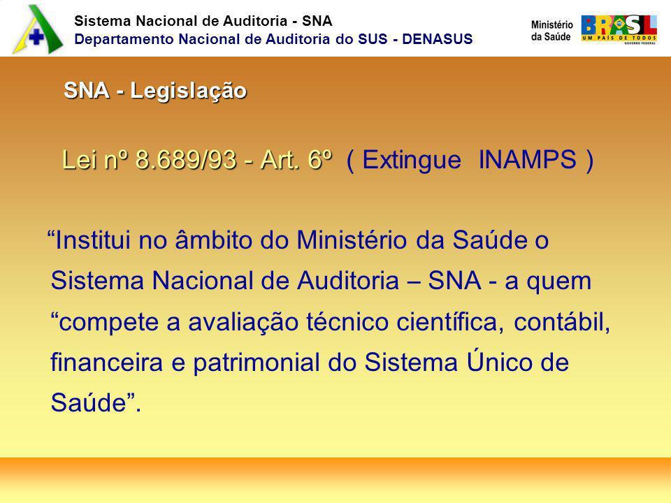 Sistema Nacional de Auditoria - SNA Departamento Nacional de Auditoria do SUS - DENASUS SNA - Legislação SNA - Legislação Lei nº 8.689/93 - Art.
