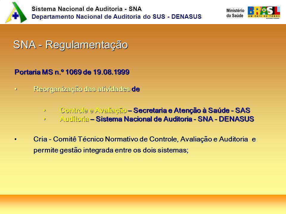 Sistema Nacional de Auditoria - SNA Departamento Nacional de Auditoria do SUS - DENASUS SNA - Regulamentação SNA - Regulamentação Portaria MS n.º 1069